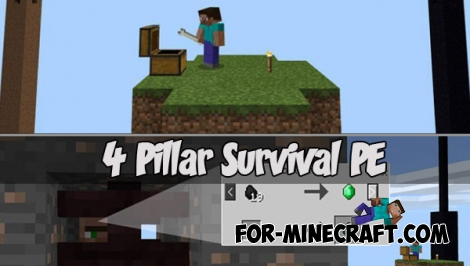 4 Pillar Survival PE map