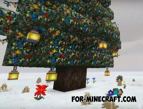 Christmas 2020 Texture Pack